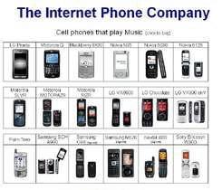 iPhone com