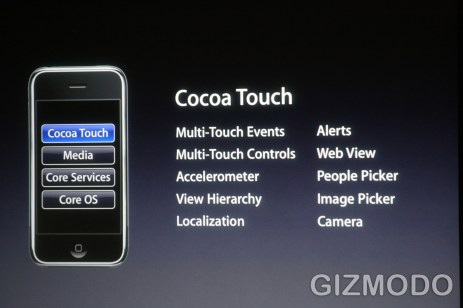 iPhone SDK Event 5