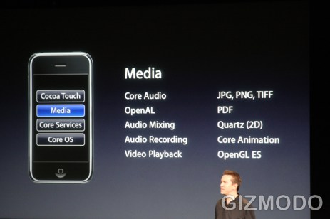 iPhone SDK Event 4