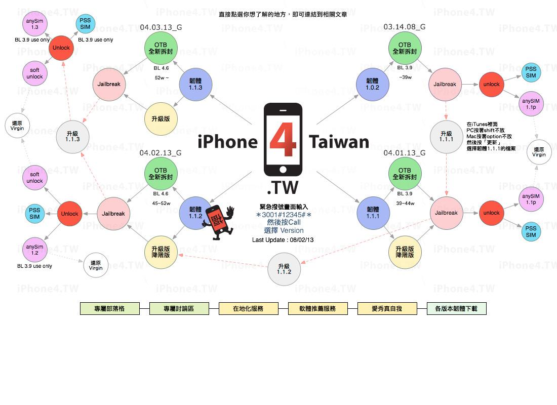 iPhone Unlock Map
