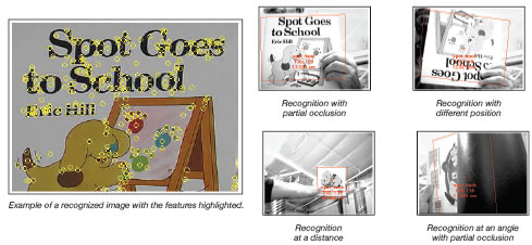 Evolution Robotics Visual Search