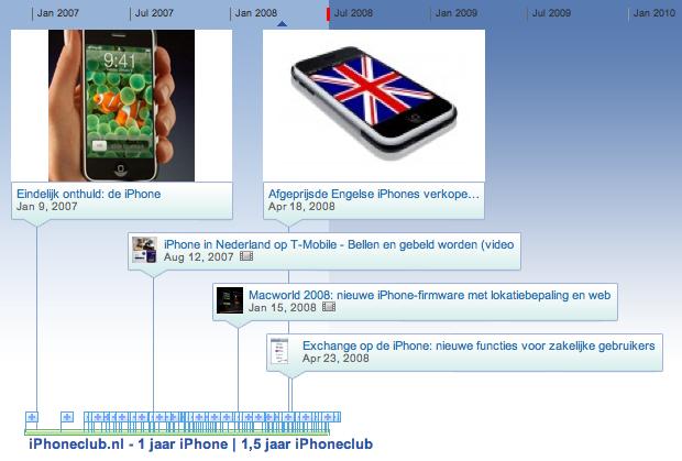 iPhone tijdlijn