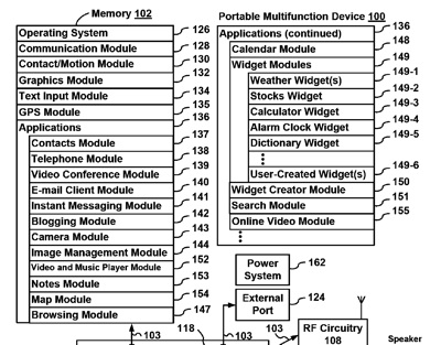 Nieuwe iPhone modulelijst