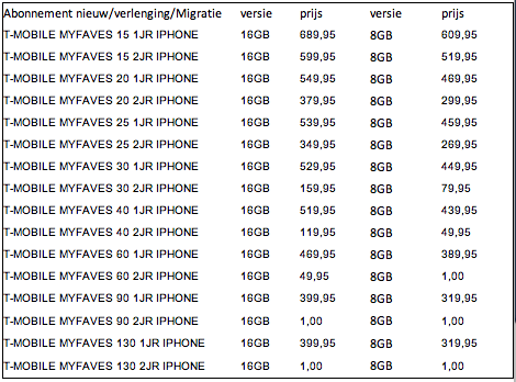 MyFaves iPhone 1-jarig abonnement T-Mobile