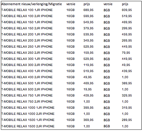 Relax iPhone 1-jarig abonnement Belcompany
