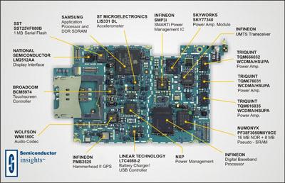 iPhone 3G componenten