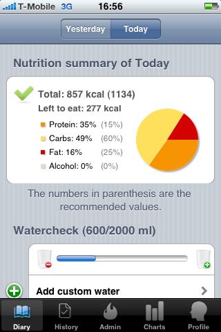 Op het startscherm zie je hoeveel je nog mag eten. Onderin het scherm kun je bekertjes water aangeven.