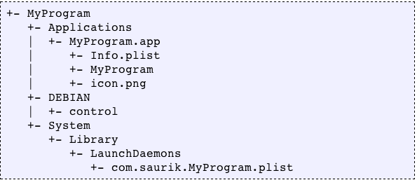 Opbouw van Cydia-programma
