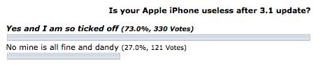 iPhone OS 3.1 Poll