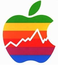 apple cijfers