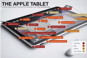 apple tablet roundup