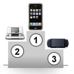 iPhone, DS en de PSP