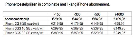 T-Mobile 1 jarige iPhone-abonnementen