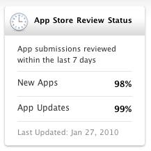 app store review status
