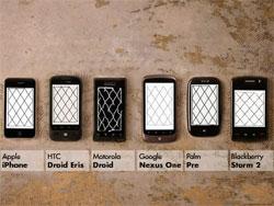 Touchscreen test