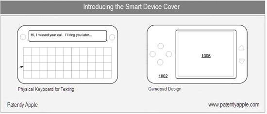Patent iPhone-cover met fysieke toetsen