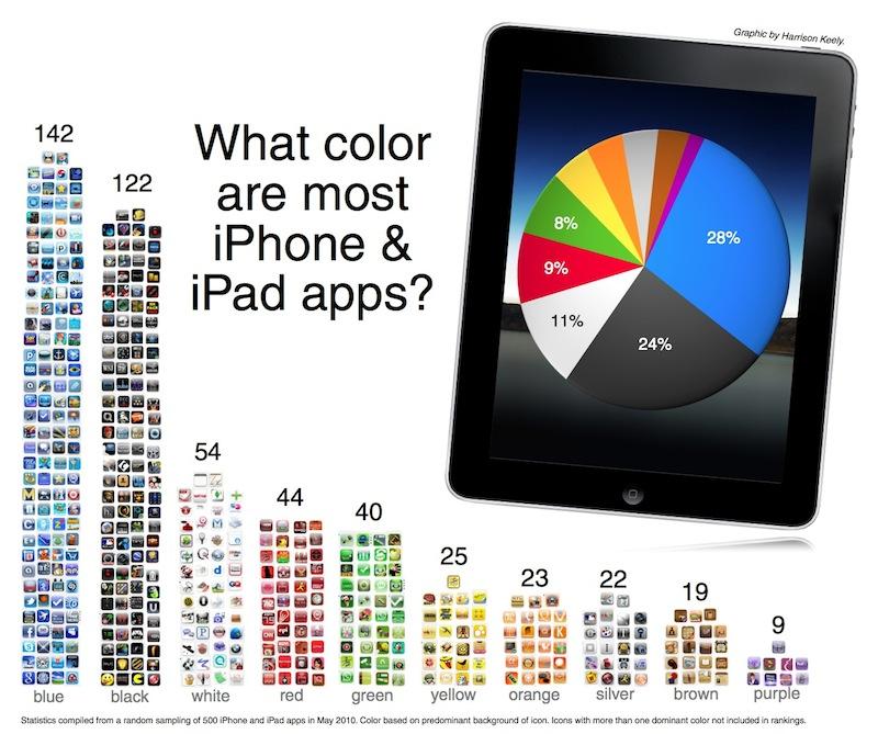 app icoon kleur
