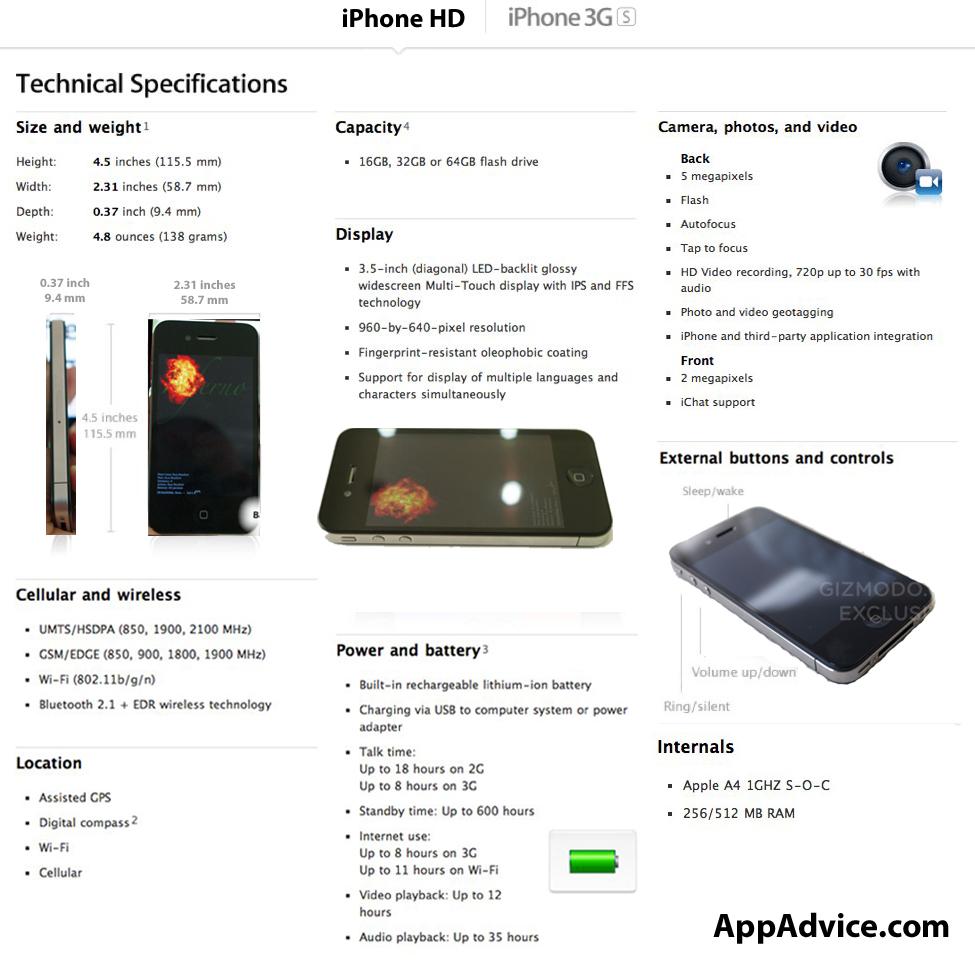 iPhone HD specificaties