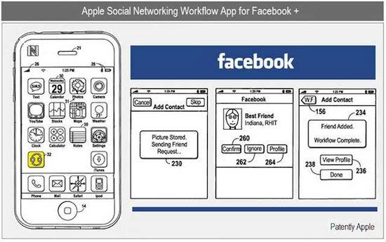 Nieuw patent wijst op Facebook-integratie in iPhone OS
