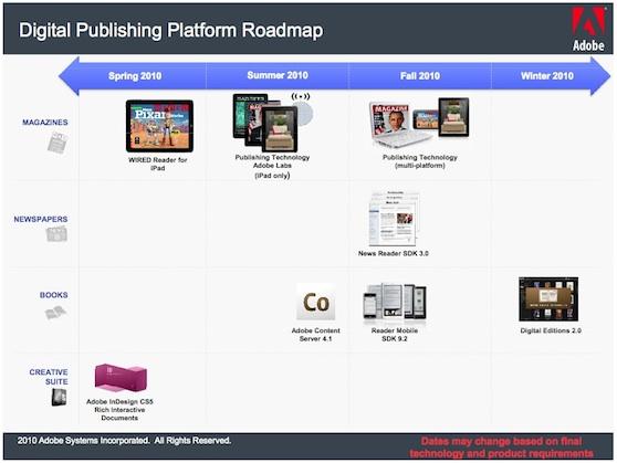 adobe roadmap