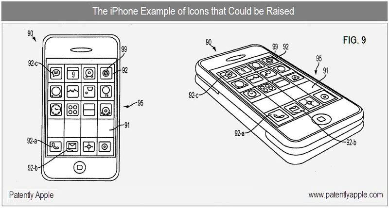 The iPhone Example of Icons that Could be Raised