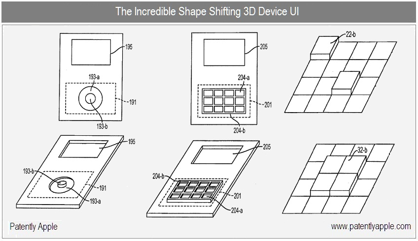 The Incredible Shape Shifting 3D Device UI