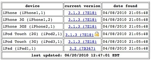 firmware versie