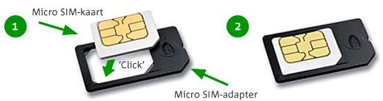 kpn-microsim