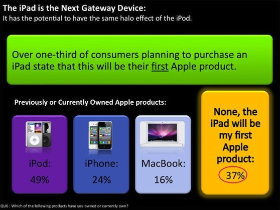 first-apple-ipad