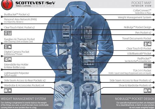 scottevest coat