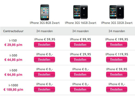 t-mobile-8gb-iphone-3gs