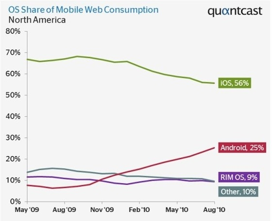 mobile webshare quantcast
