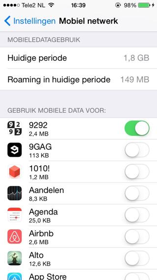 Dataverbruik-apps