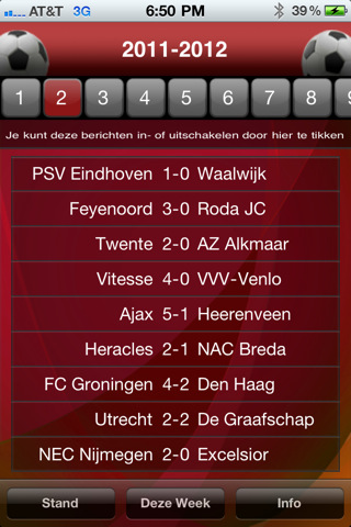 Eredivisie Voetbal eindstanden vorige ronde