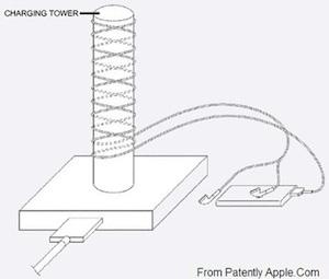 apple inductie opladen