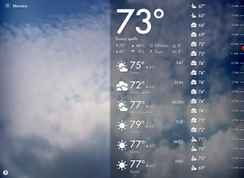 Magical Weather iPad header