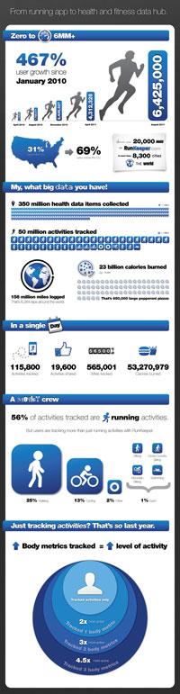 runkeeper-infographic