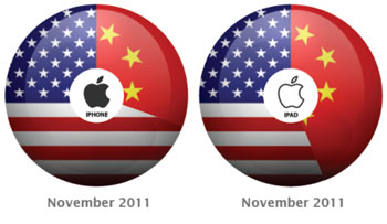 app-store-downloads-china