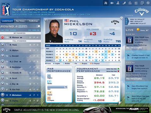 PGA Tour HD spelersstatistieken iPad
