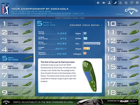 PGA Tour HD baaninformatie