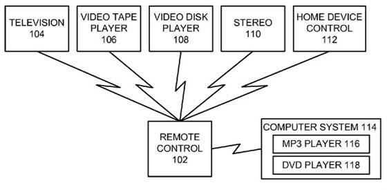 patent-remote
