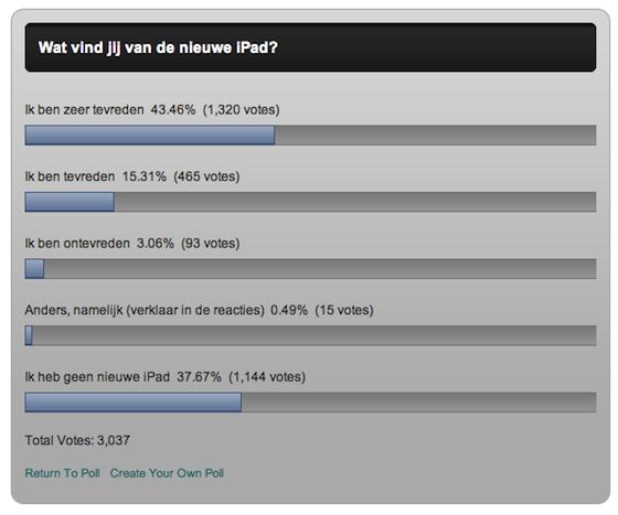 Poll nieuwe iPad