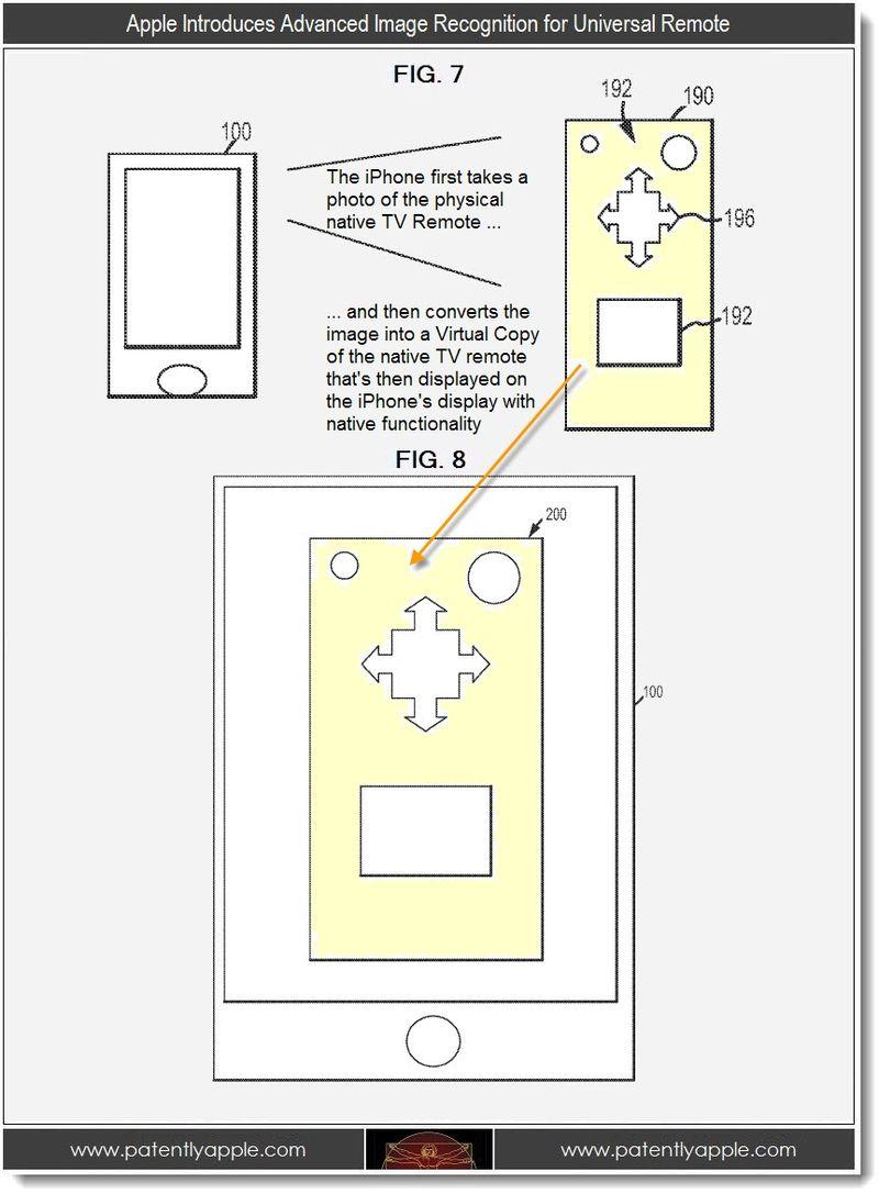 Apple beeldherkenning voor universele afstandsbediening