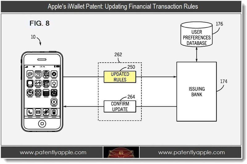 Apple krijgt belangrijk iWallet-patent