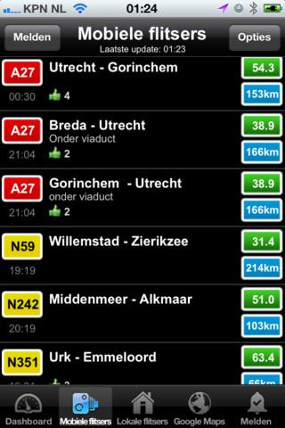 Flitsers Nederland lijst