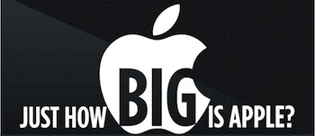 just-how-big-is-apple-infographic