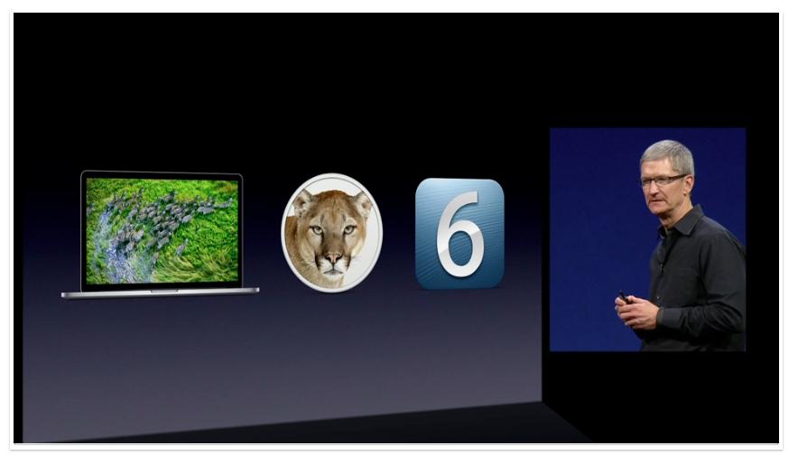 Tim Cook: WWDC 2012 keynote