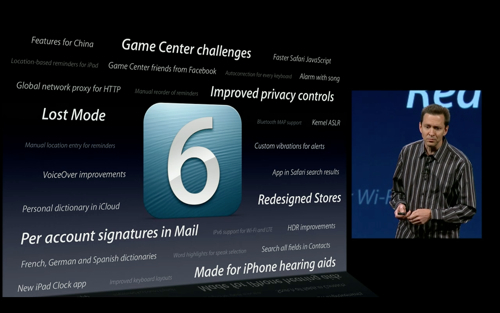 Presentatieslide: iOS 6