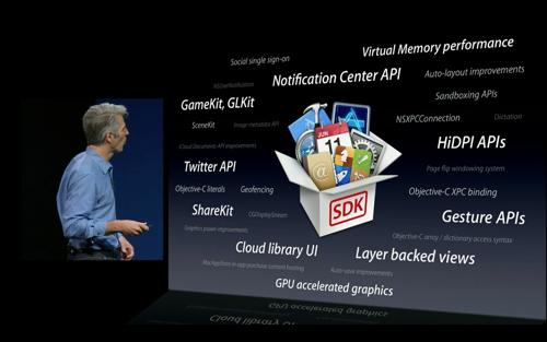 Presentatieslide: OS X Mountain Lion SDK