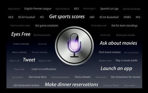 Presentatieslide: Siri